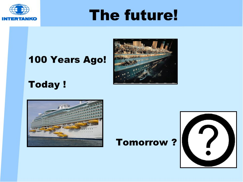 The future! 100 Years Ago! Today ! Tomorrow ?