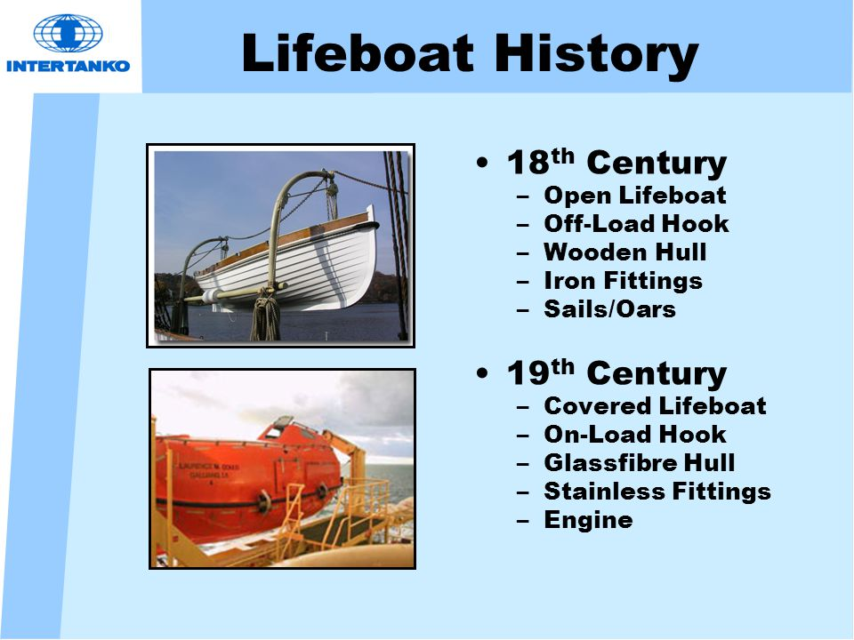 Lifeboat History 18 th Century –Open Lifeboat –Off-Load Hook –Wooden Hull –Iron Fittings –Sails/Oars 19 th Century –Covered Lifeboat –On-Load Hook –Glassfibre Hull –Stainless Fittings –Engine