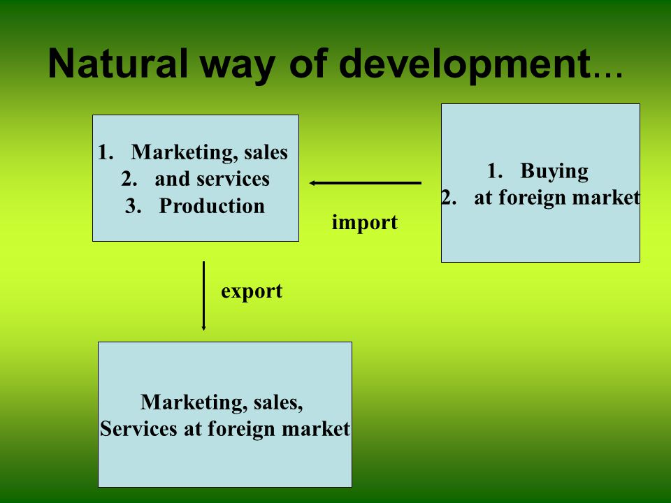 Natural way of development...