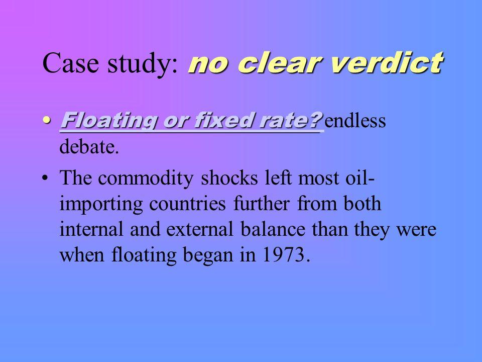 no clear verdict Case study: no clear verdict Floating or fixed rate Floating or fixed rate.