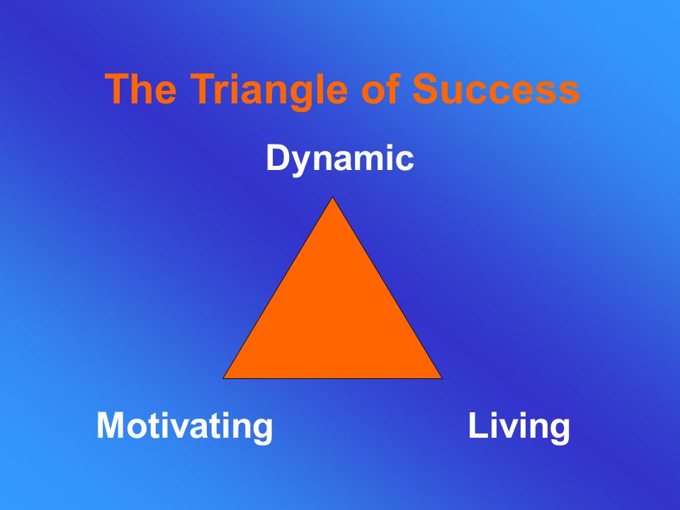 The Triangle of Success Dynamic MotivatingLiving