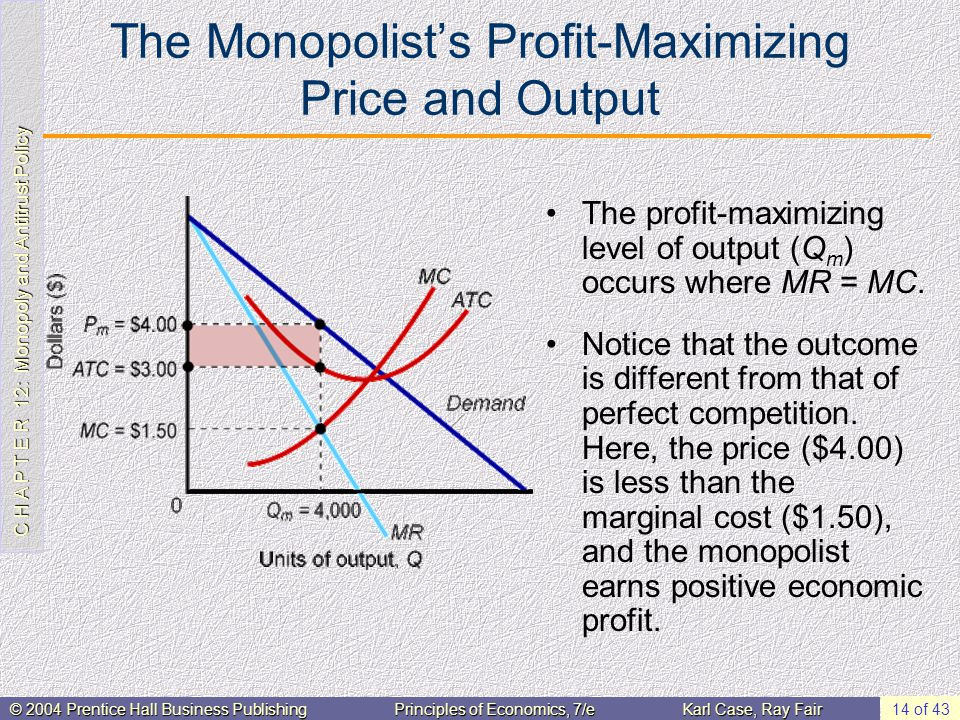 C H A P T E R 12: Monopoly and Antitrust Policy © 2004 Prentice Hall Business PublishingPrinciples of Economics, 7/eKarl Case, Ray Fair 14 of 43 The Monopolist's Profit-Maximizing Price and Output The profit-maximizing level of output (Q m ) occurs where MR = MC.