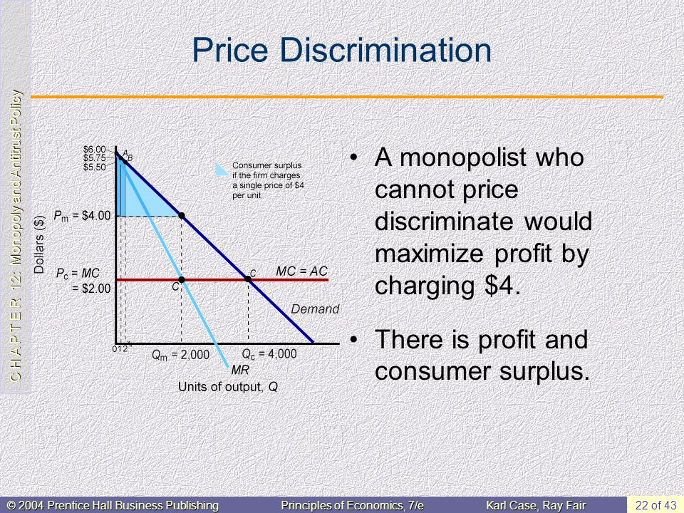 C H A P T E R 12: Monopoly and Antitrust Policy © 2004 Prentice Hall Business PublishingPrinciples of Economics, 7/eKarl Case, Ray Fair 22 of 43 Price Discrimination A monopolist who cannot price discriminate would maximize profit by charging $4.