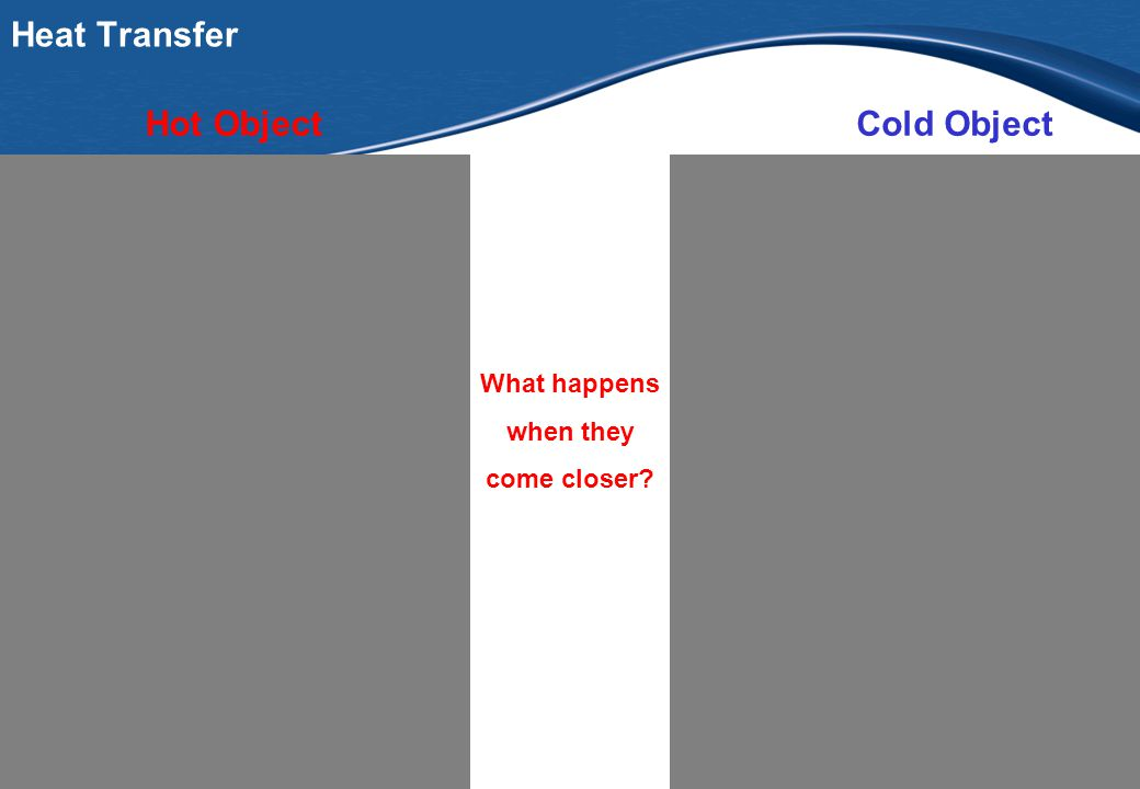 PfB Heat Transfer Hot ObjectCold Object What happens when they come closer?
