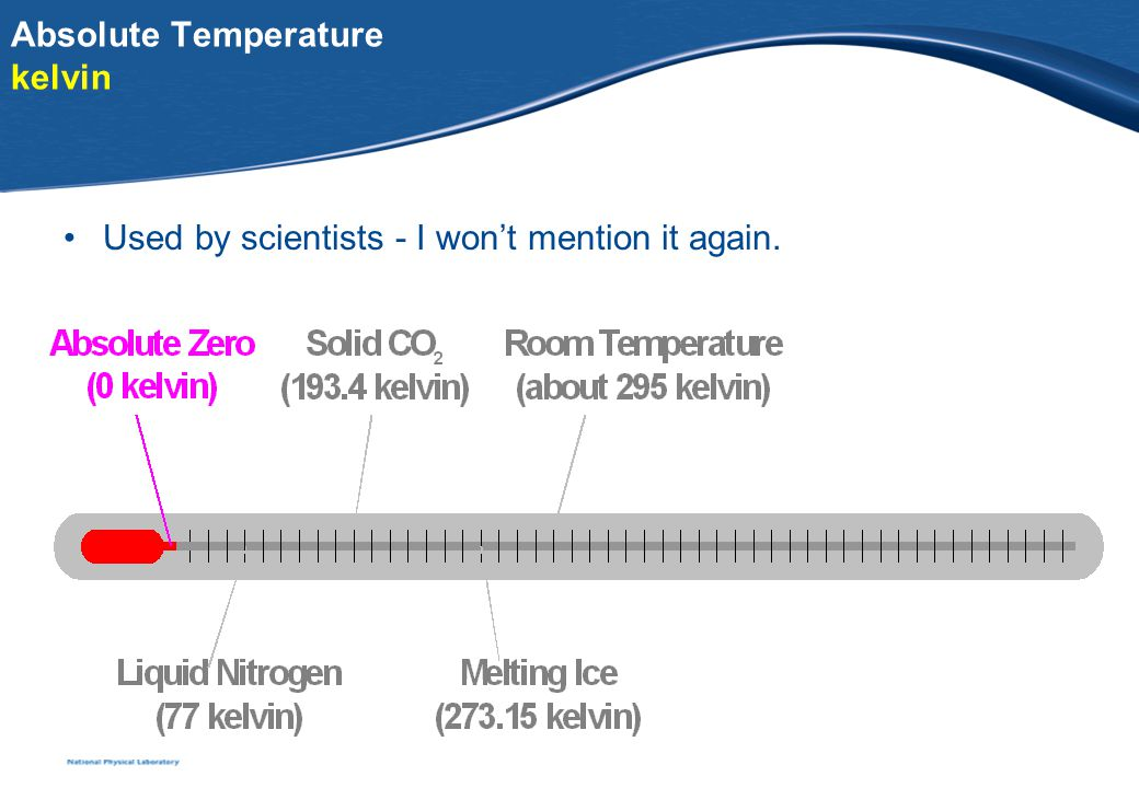 PfB Absolute Temperature kelvin Used by scientists - I won't mention it again.