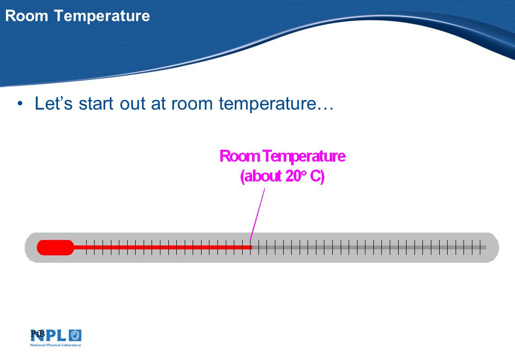 PfB Room Temperature Let's start out at room temperature…