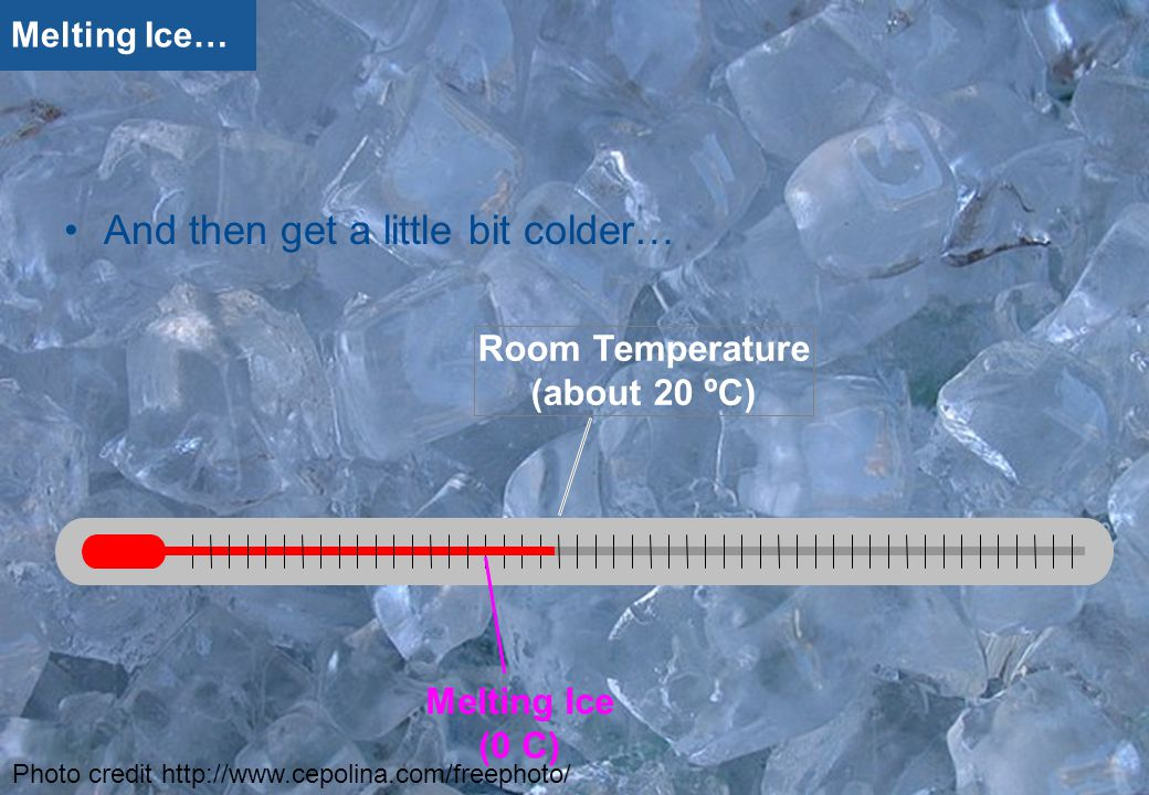 PfB Melting Ice… What happens when an ice cube touches your hand? Melting Ice…