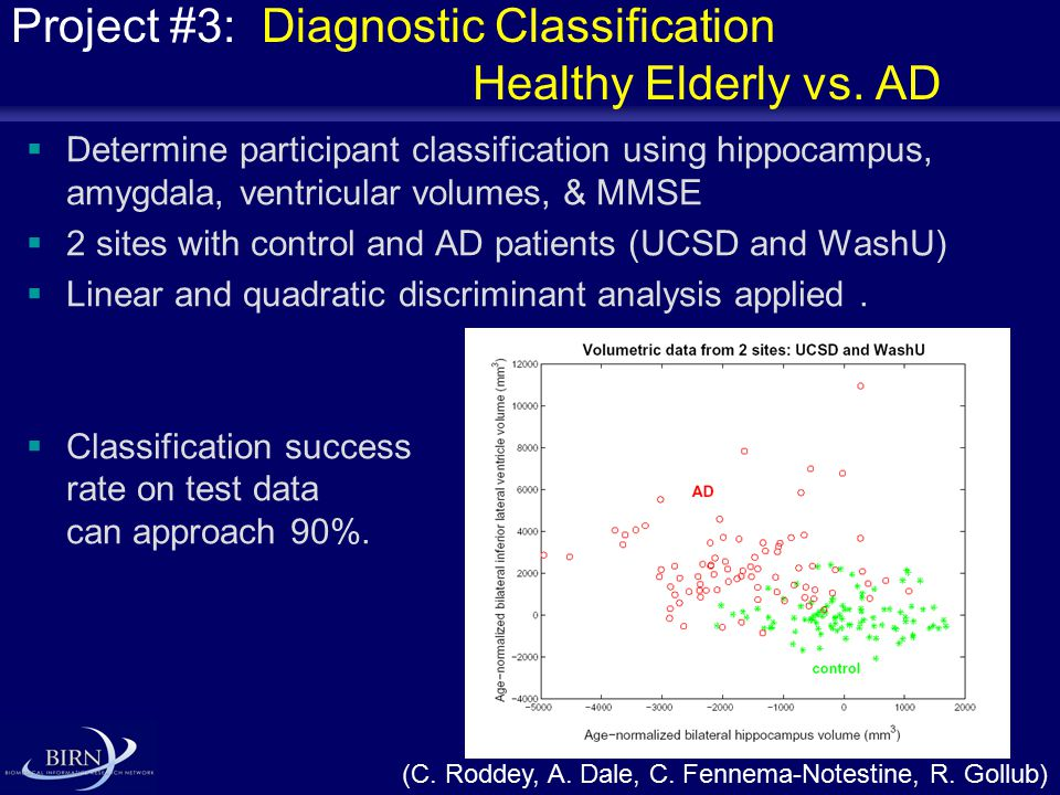 Project #3: Diagnostic Classification Healthy Elderly vs.