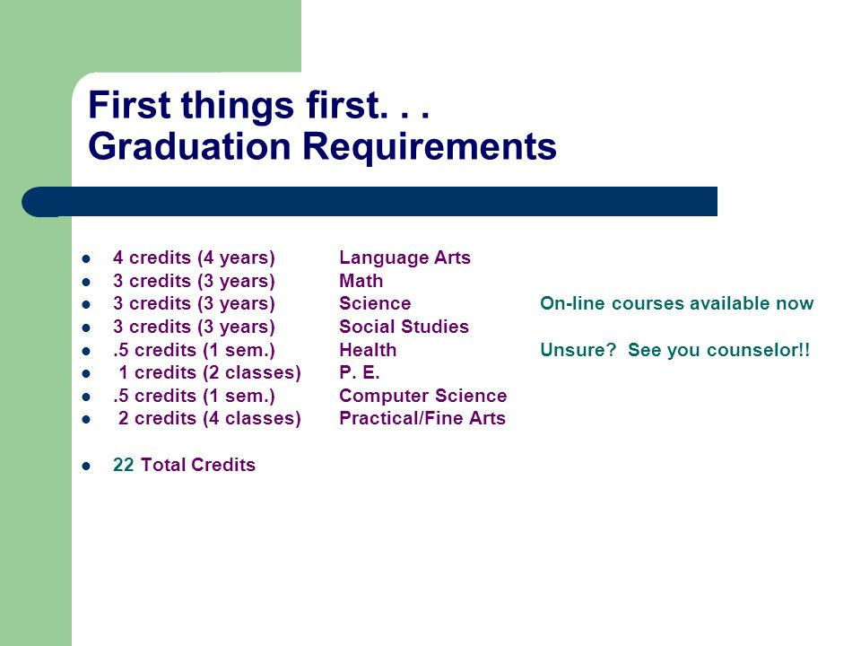 First things first... Graduation Requirements 4 credits (4 years)Language Arts 3 credits (3 years)Math 3 credits (3 years)Science 3 credits (3 years)S