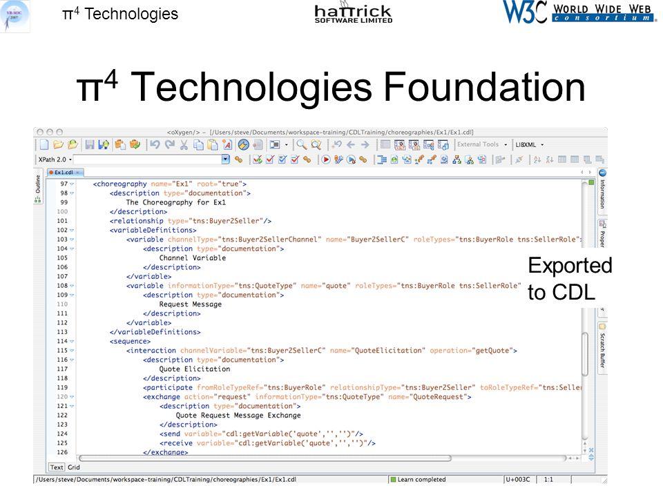 π 4 Technologies π 4 Technologies Foundation Exported to CDL