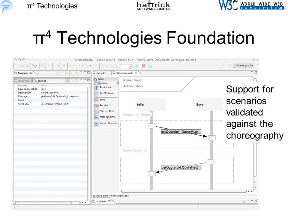 π 4 Technologies π 4 Technologies Foundation Support for scenarios validated against the choreography