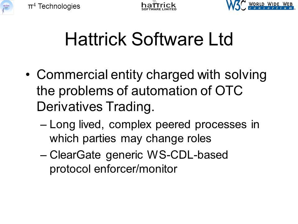 π 4 Technologies Hattrick Software Ltd Commercial entity charged with solving the problems of automation of OTC Derivatives Trading.