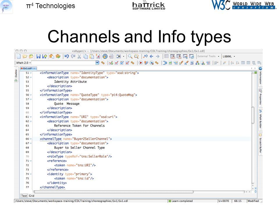 π 4 Technologies Channels and Info types