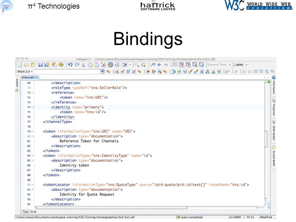 π 4 Technologies Bindings