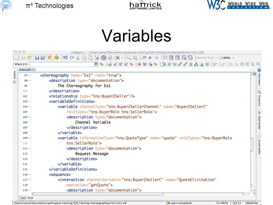 π 4 Technologies Variables