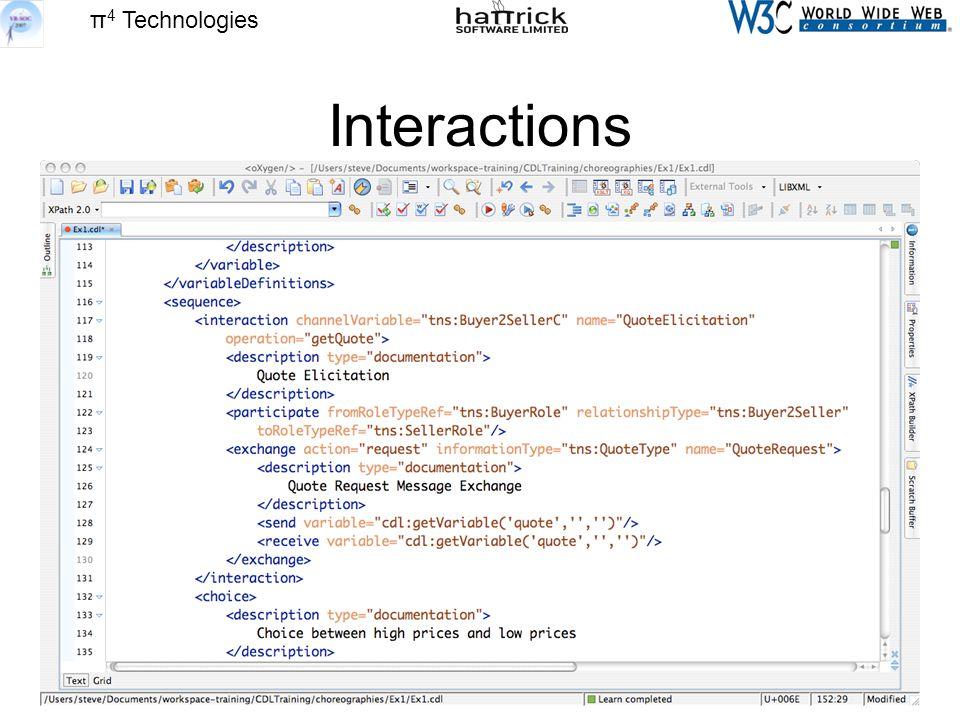 π 4 Technologies Interactions