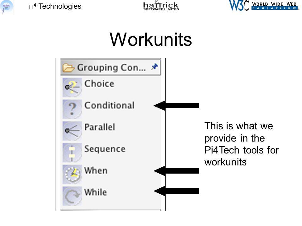 π 4 Technologies Workunits This is what we provide in the Pi4Tech tools for workunits