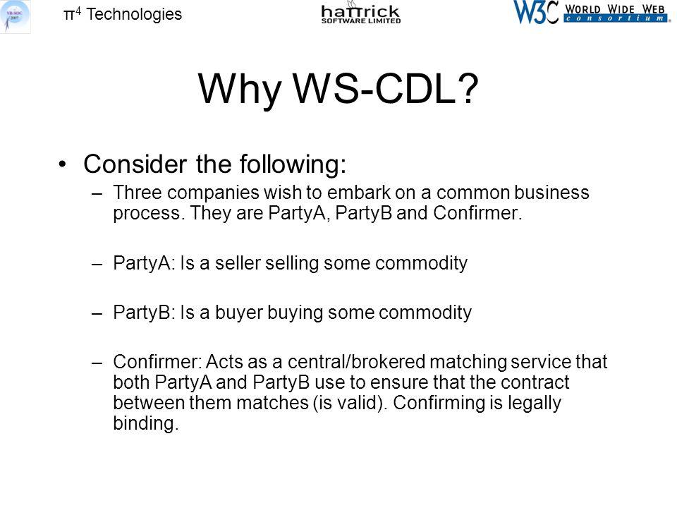 π 4 Technologies Why WS-CDL.