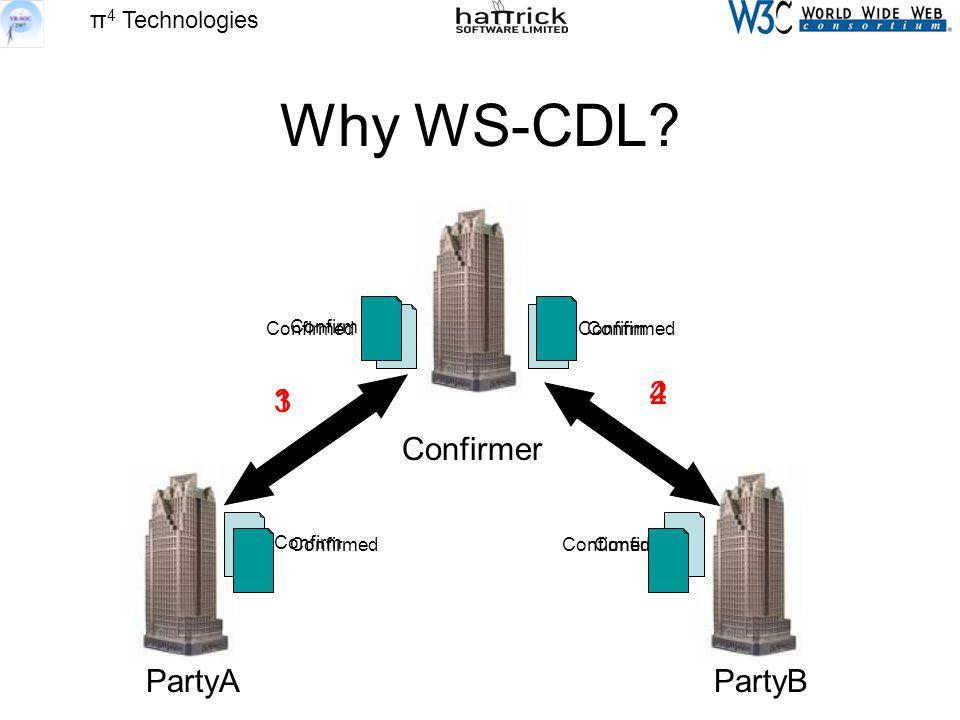π 4 Technologies Why WS-CDL PartyAPartyB Confirmer 1 Confirm 2 3 4 Confirmed