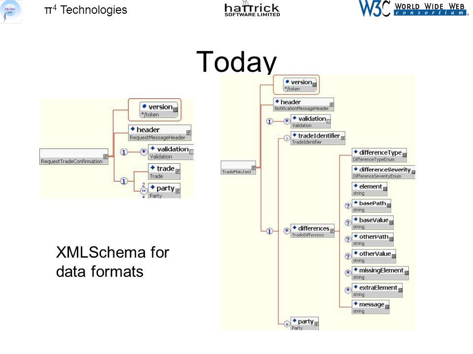 π 4 Technologies Today XMLSchema for data formats
