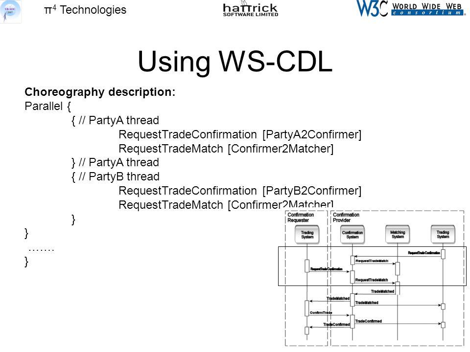 π 4 Technologies Using WS-CDL Choreography description: Parallel { { // PartyA thread RequestTradeConfirmation [PartyA2Confirmer] RequestTradeMatch [Confirmer2Matcher] } // PartyA thread { // PartyB thread RequestTradeConfirmation [PartyB2Confirmer] RequestTradeMatch [Confirmer2Matcher] } …….
