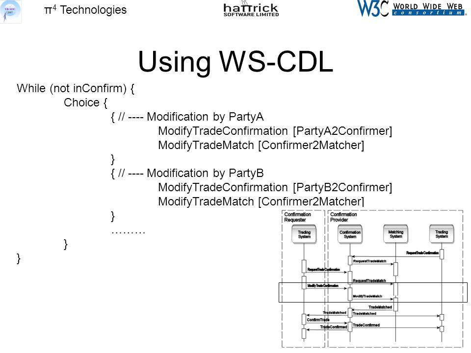 π 4 Technologies Using WS-CDL While (not inConfirm) { Choice { { // ---- Modification by PartyA ModifyTradeConfirmation [PartyA2Confirmer] ModifyTradeMatch [Confirmer2Matcher] } { // ---- Modification by PartyB ModifyTradeConfirmation [PartyB2Confirmer] ModifyTradeMatch [Confirmer2Matcher] } ……… }
