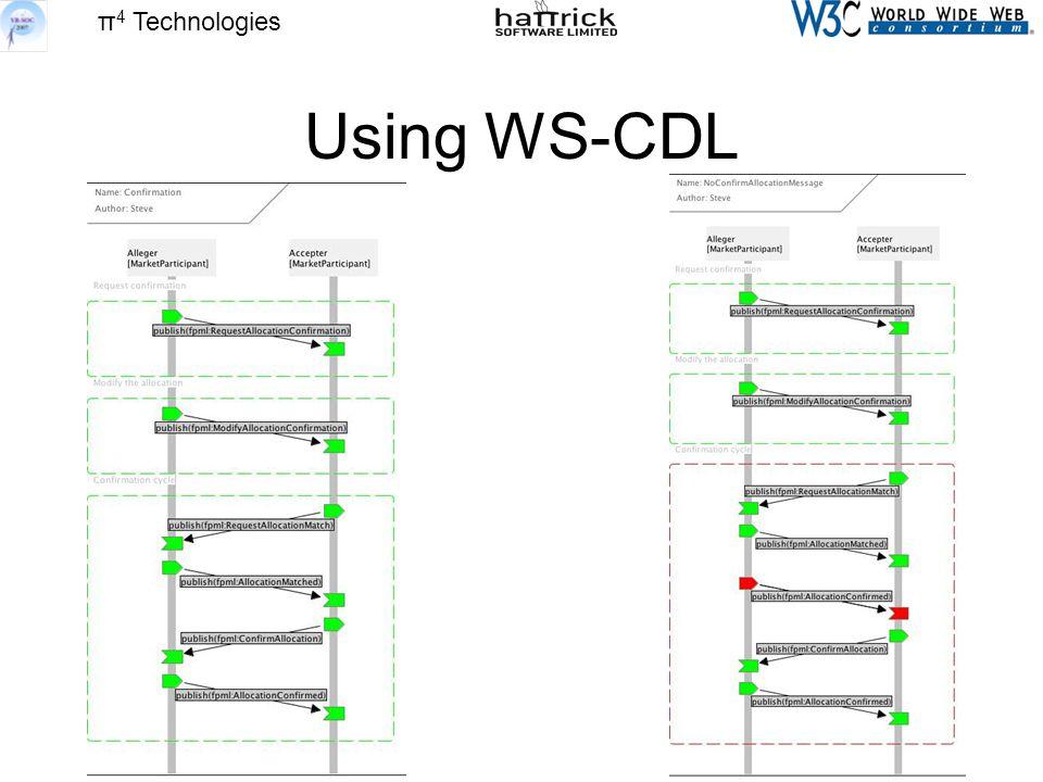 π 4 Technologies Using WS-CDL