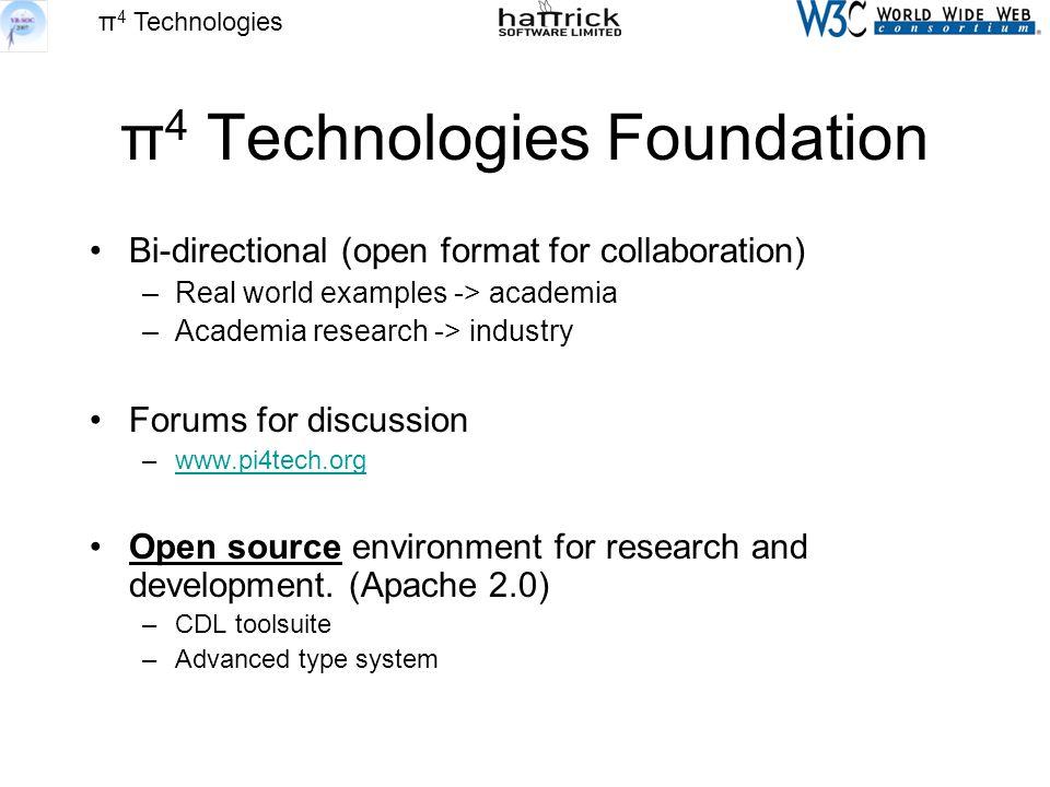 π 4 Technologies π 4 Technologies Foundation Bi-directional (open format for collaboration) –Real world examples -> academia –Academia research -> industry Forums for discussion –www.pi4tech.orgwww.pi4tech.org Open source environment for research and development.