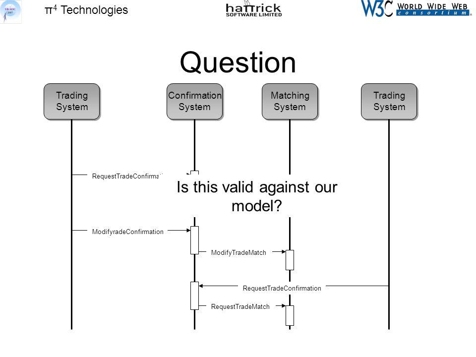 π 4 Technologies Question Trading System Trading System Confirmation System Matching System RequestTradeConfirmation RequestTradeMatch RequestTradeConfirmation ModifyradeConfirmation ModifyTradeMatch Is this valid against our model?