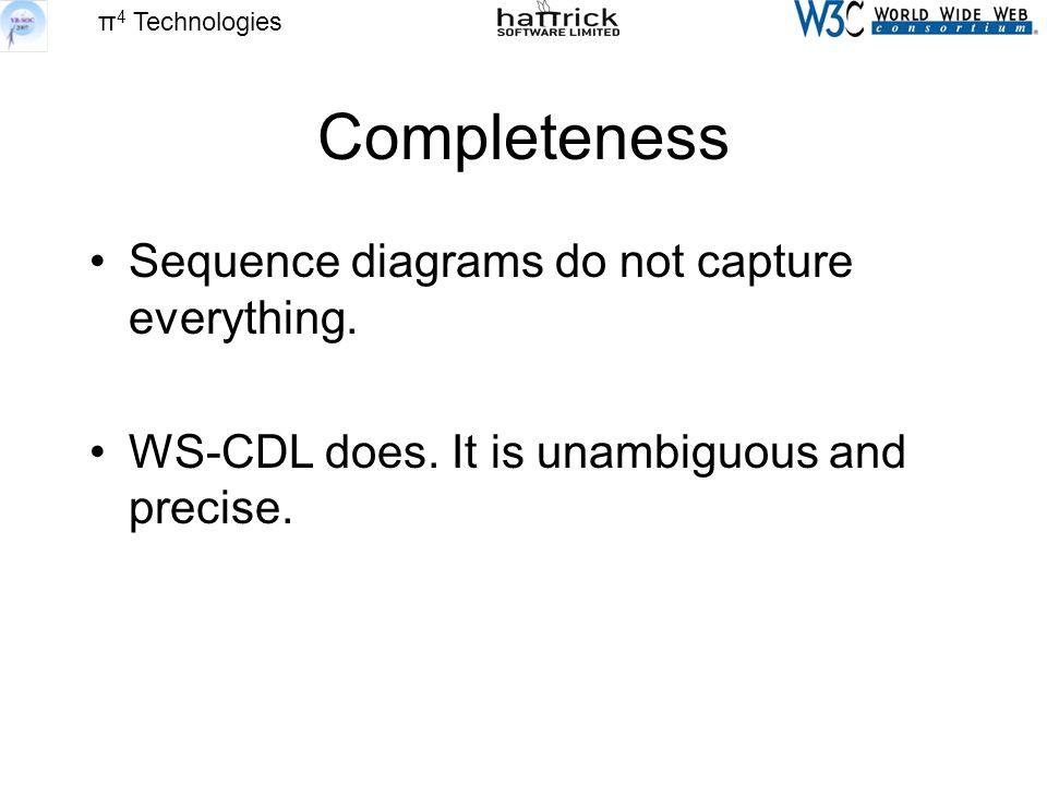 π 4 Technologies Completeness Sequence diagrams do not capture everything.
