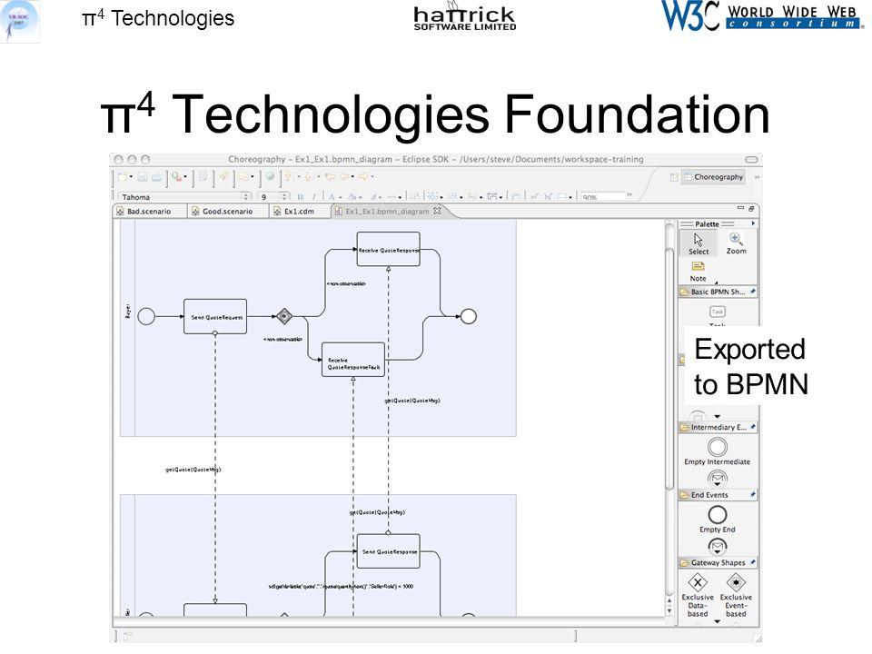 π 4 Technologies π 4 Technologies Foundation Exported to BPMN