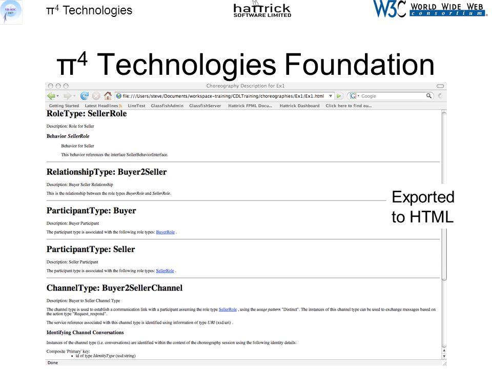 π 4 Technologies π 4 Technologies Foundation Exported to HTML