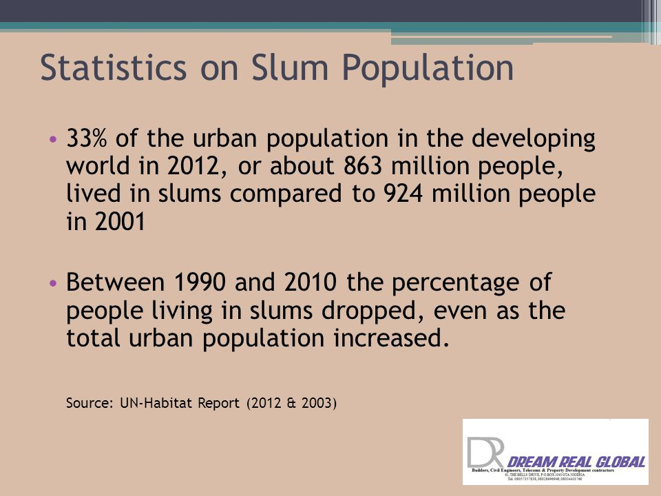 Statistics on Slum Population 33% of the urban population in the developing world in 2012, or about 863 million people, lived in slums compared to 924 million people in 2001 Between 1990 and 2010 the percentage of people living in slums dropped, even as the total urban population increased.