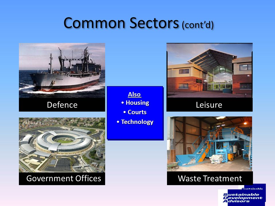 Common Sectors (cont'd) Also Housing Housing Courts Courts Technology TechnologyAlso Housing Housing Courts Courts Technology Technology DefenceLeisure Government Offices Waste Treatment 6