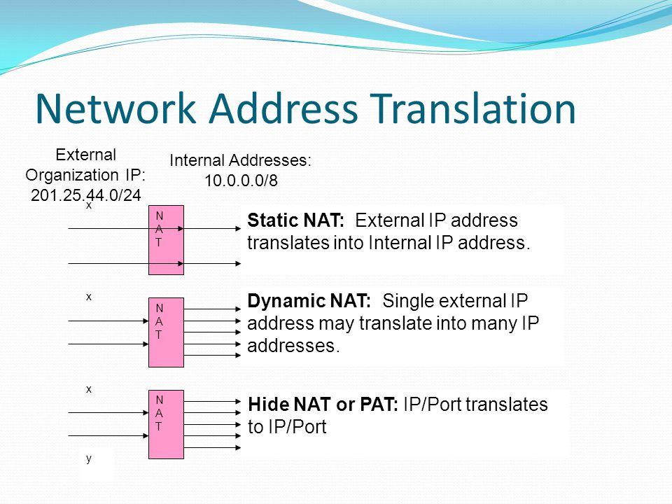 Network Address Translation NATNAT x Dynamic NAT: Single external IP address may translate into many IP addresses. NATNAT x y Hide NAT or PAT: IP/Port