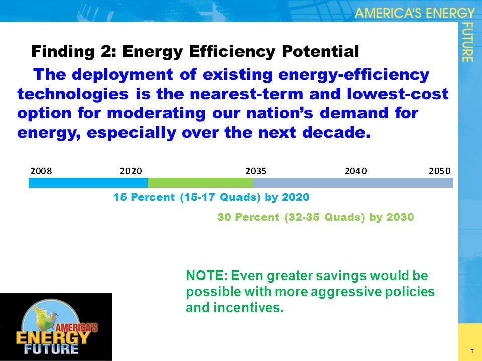Potential Electricity Savings in Commercial and Residential Buildings, 2020 and 2030 8
