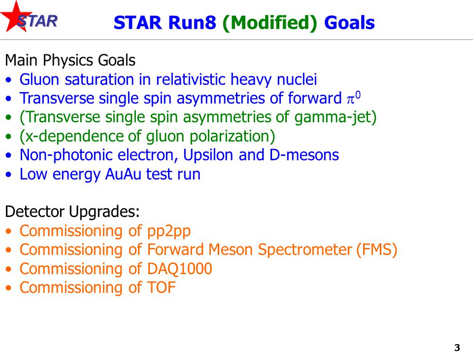 3 STAR STAR Run8 (Modified) Goals Main Physics Goals Gluon saturation in relativistic heavy nuclei Transverse single spin asymmetries of forward  0 (Transverse single spin asymmetries of gamma-jet) (x-dependence of gluon polarization) Non-photonic electron, Upsilon and D-mesons Low energy AuAu test run Detector Upgrades: Commissioning of pp2pp Commissioning of Forward Meson Spectrometer (FMS) Commissioning of DAQ1000 Commissioning of TOF