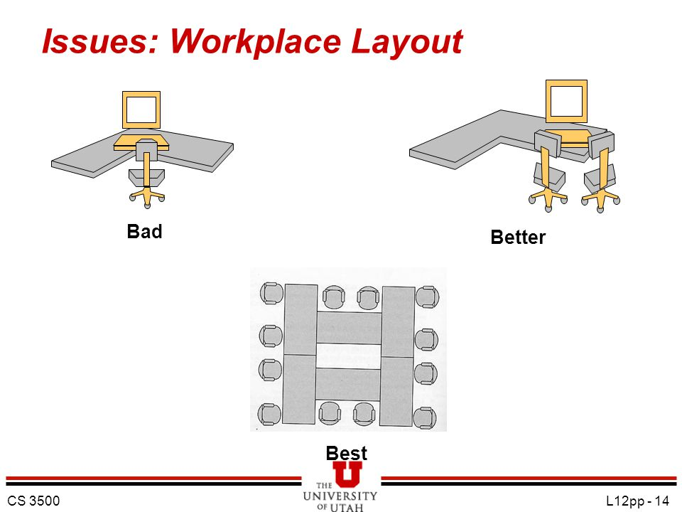CS 3500 L12pp - 14 Issues: Workplace Layout Bad Better Best