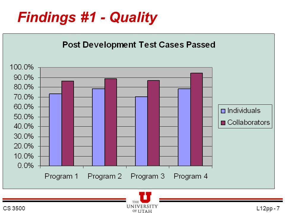 CS 3500 L12pp - 7 Findings #1 - Quality