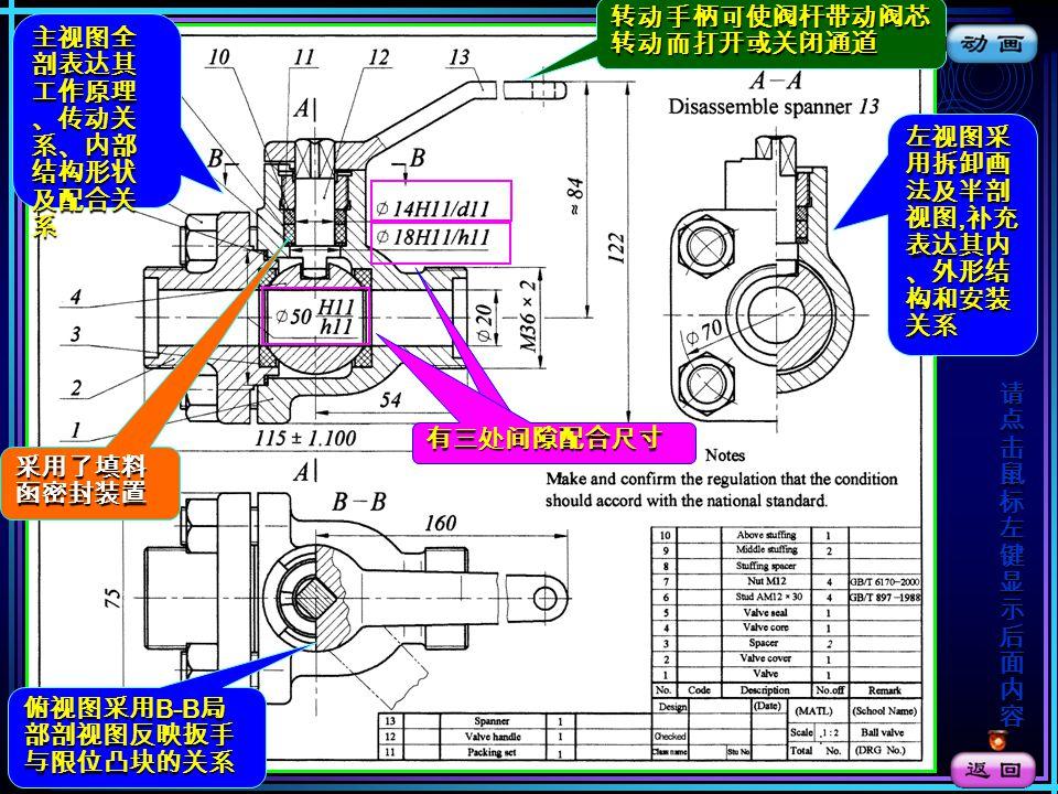 请点击鼠标左键显示后面内容 名称为 球阀 , 该装配体 是控制流体 流量的开关 装置。由于 其阀芯是球 形的,故取 名为球阀 共 13 种零件 用缩小一倍 的比例画出 2 种标准件 双头螺柱 6 和 螺母 7 各 4 个 :