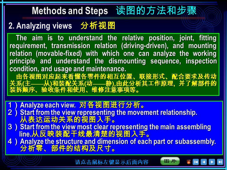 1 ) The name, purpose, and specification 了解机器或部件的名称、用途和规格 了解机器或部件的名称、用途和规格 1. Understanding briefly 概括了解 Methods and Steps 读图的方法和步骤 请点击鼠标左键显示后面内容 2 )