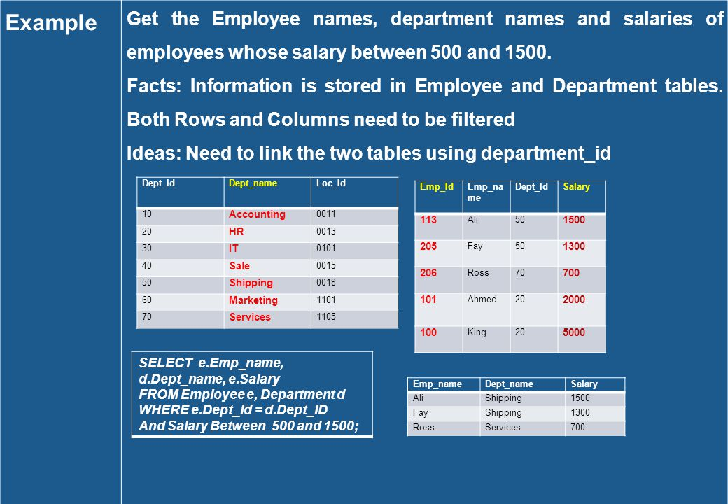 Example Get the Employee names, department names and salaries of employees whose salary between 500 and 1500.