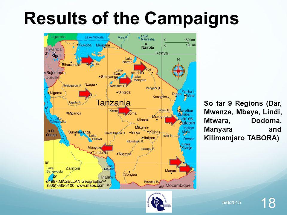 5/6/2015 18 Results of the Campaigns So far 9 Regions (Dar, Mwanza, Mbeya, Lindi, Mtwara, Dodoma, Manyara and Kilimamjaro TABORA)