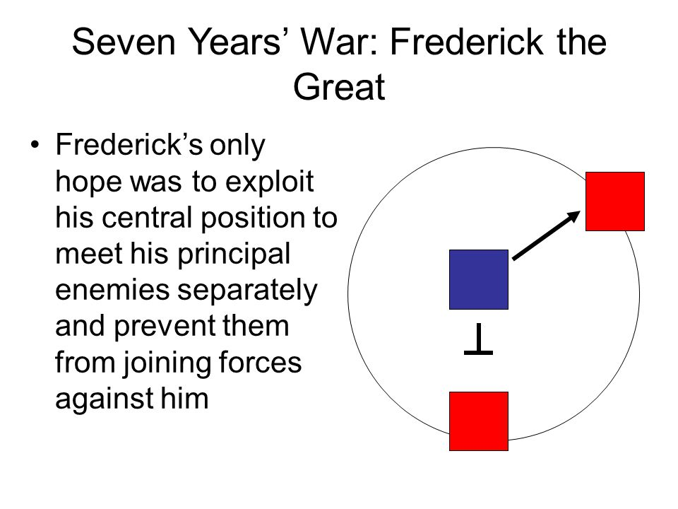 Seven Years' War: Frederick the Great Frederick's only hope was to exploit his central position to meet his principal enemies separately and prevent t