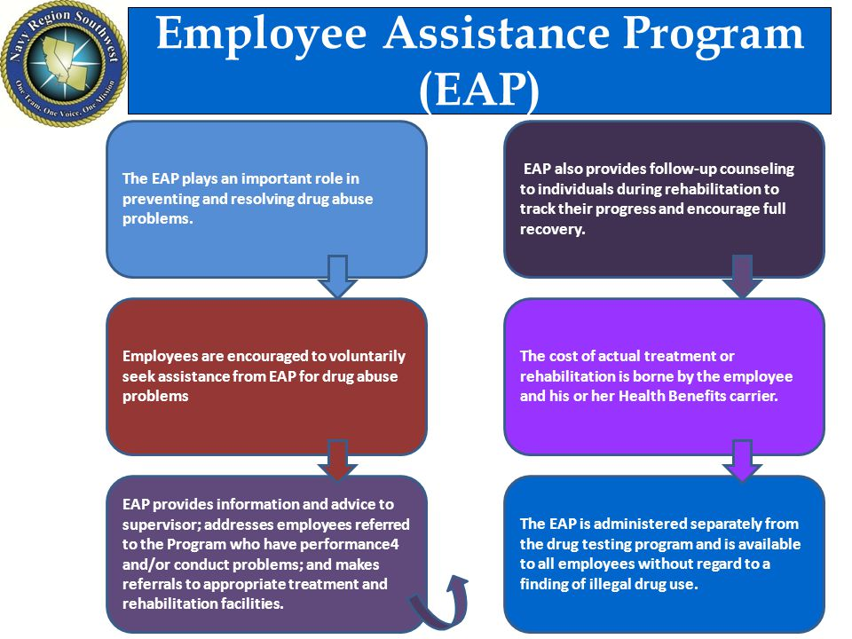 Employee Assistance Program (EAP) EAP provides information and advice to supervisor; addresses employees referred to the Program who have performance4 and/or conduct problems; and makes referrals to appropriate treatment and rehabilitation facilities.