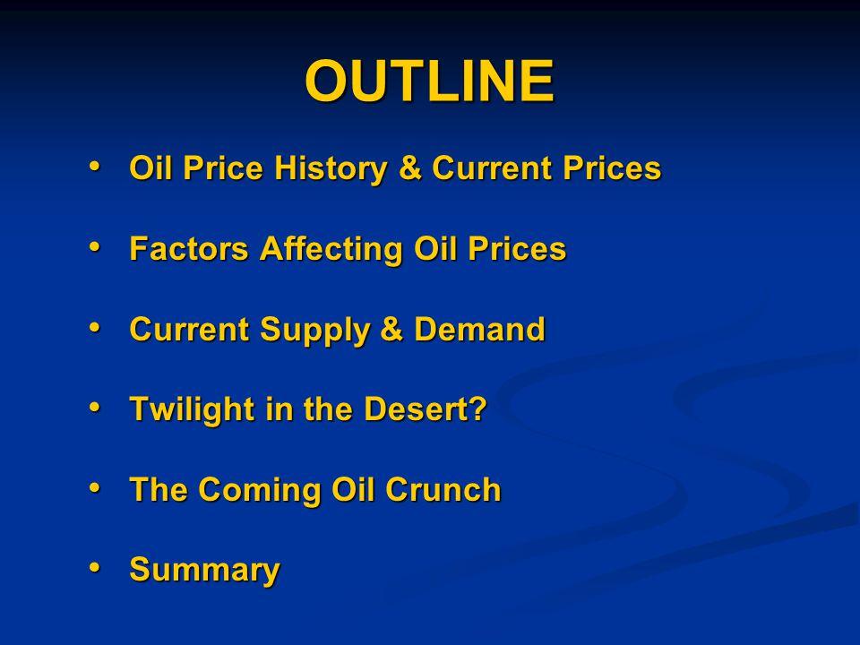Historical West Texas Intermediate (WTI) Oil Prices