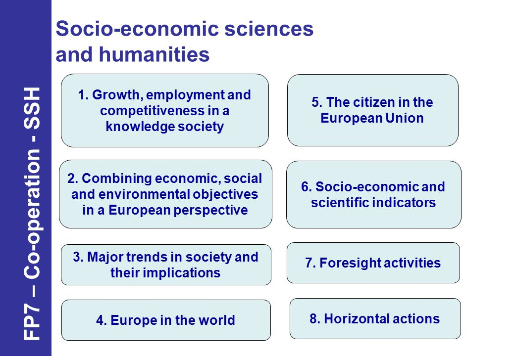 Socio-economic sciences and humanities 6. Socio-economic and scientific indicators 5.