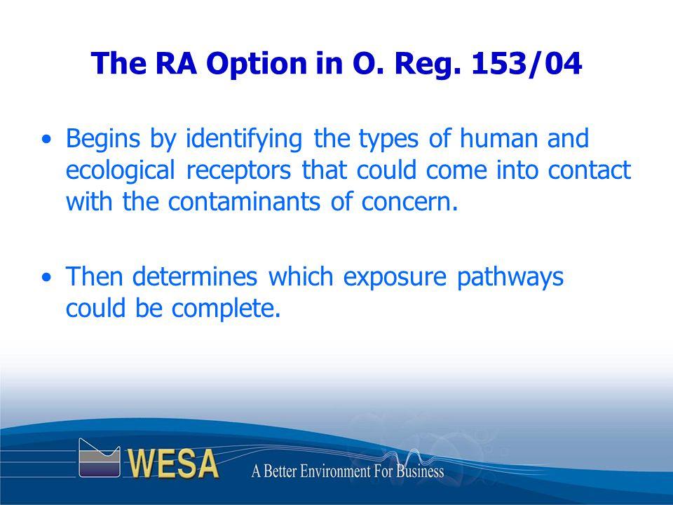 The RA Option in O. Reg.