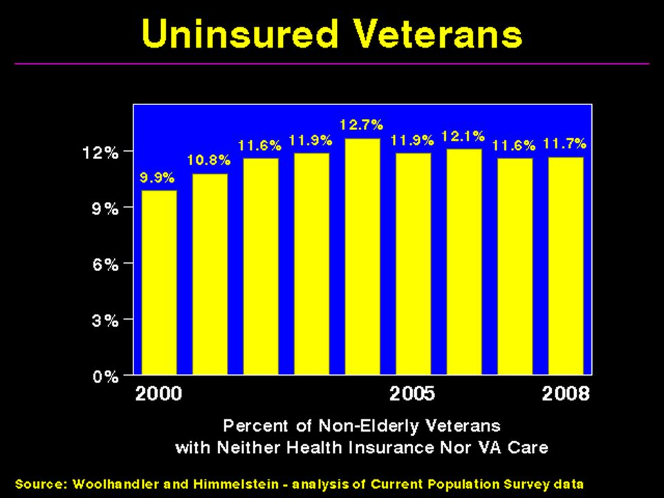 Sources: Federal & State Insurance Week 4/12/93; and NY Times 9/16/94 The most radical health care plan in America. Tennessee will cover at least 95% of its citizens with health insurance by the end of 1994. Gov.