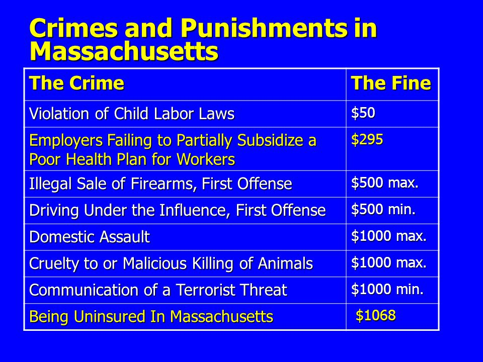 Crimes and Punishments in Massachusetts The Crime The Fine Violation of Child Labor Laws $50 Employers Failing to Partially Subsidize a Poor Health Pl
